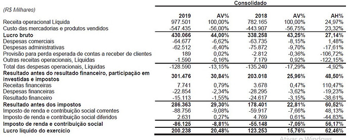 Blau 2018-2019