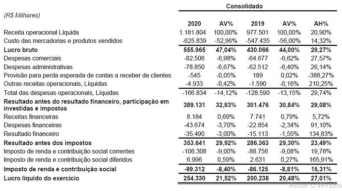 Blau 2019-2020