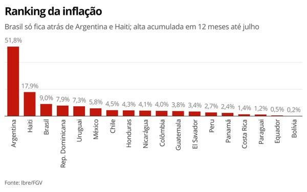 tju2v-ranking-da-infla-o-1-